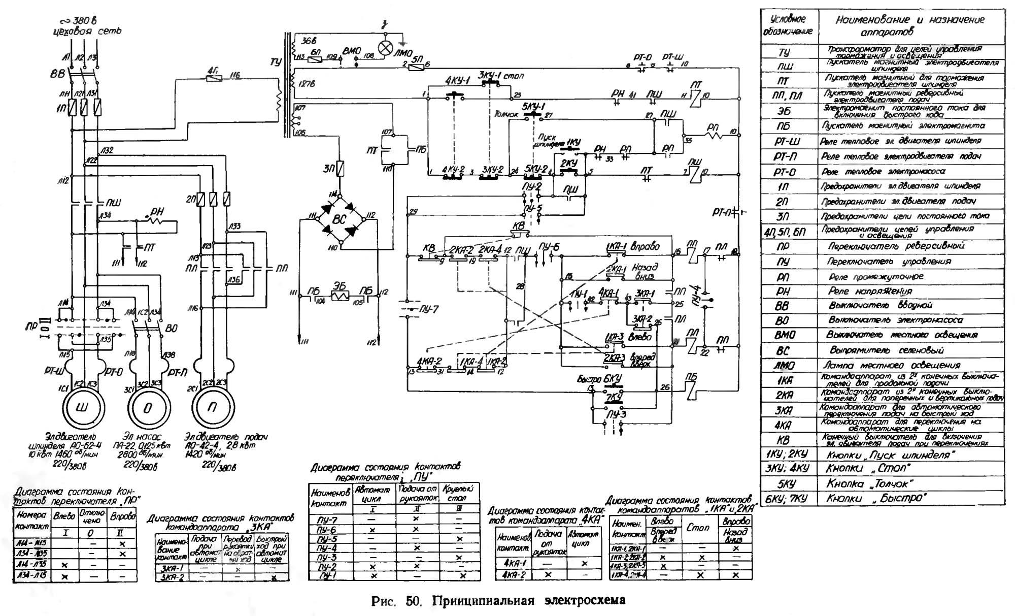 Схема электрическая фрезерного станка 6р82ш