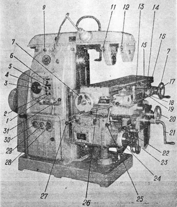 Органы управления консольного горизонтально-фрезерного cтанка 6М82Г