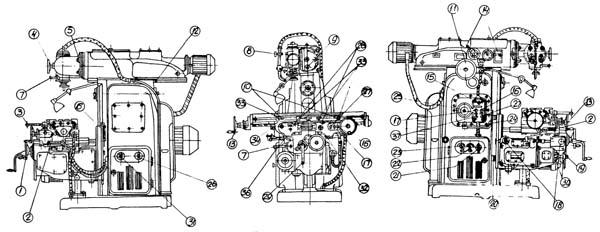 Органы управления консольного широкоуниверсального фрезерного cтанка 6М82Ш