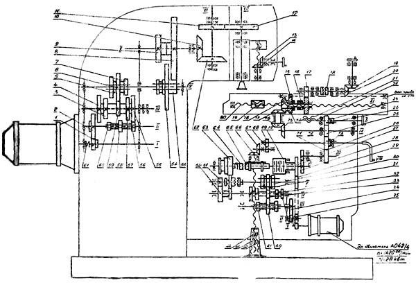 6Н13П Схема кинематическая консольно-фрезерного станка
