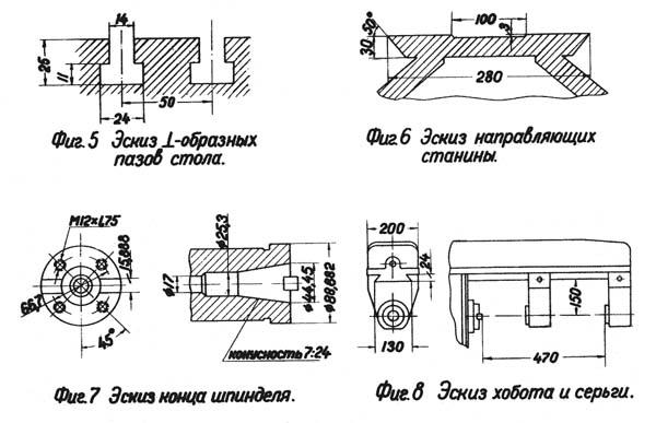6Н81 Посадочные и присоединительные базы фрезерного станка