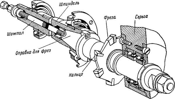 6Н81Г Установка инструмента на консольно-фрезерных станках