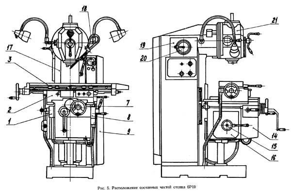 6Р10 Перечень составных частей вертикально-фрезерного станка