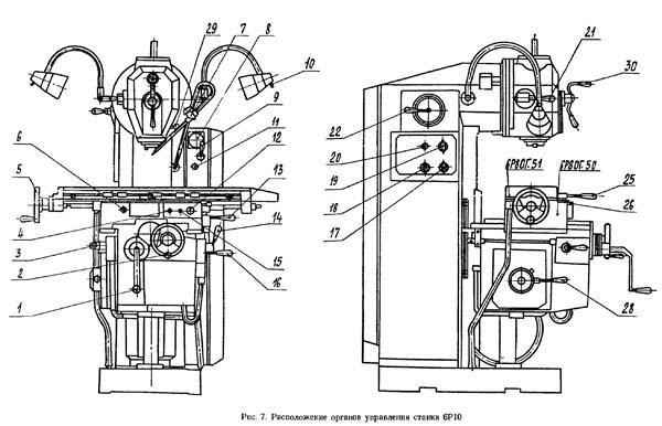 6Р10 Органы управления вертикально-фрезерного станка