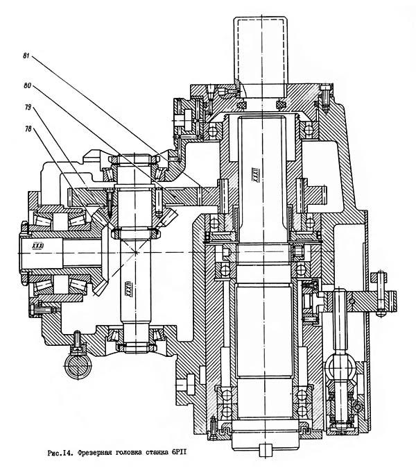 6Р11 Фрезерная головка консольного станка