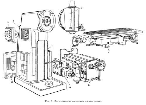 Фрезерний верстат 6Р12