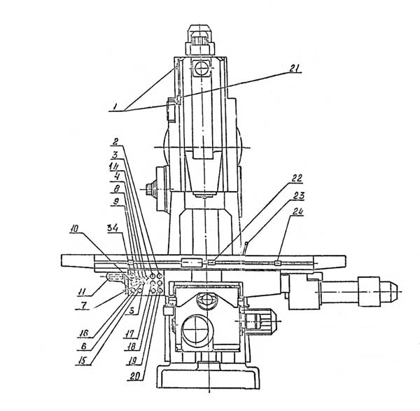 Органы управления вертикального фрезерного станка с ЧПУ модели 6Р13Ф3