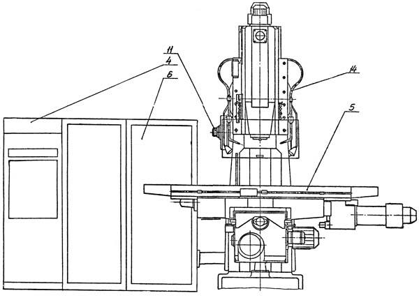 6Р13Ф3 Перечень составных частей консольно-фрезерного станка