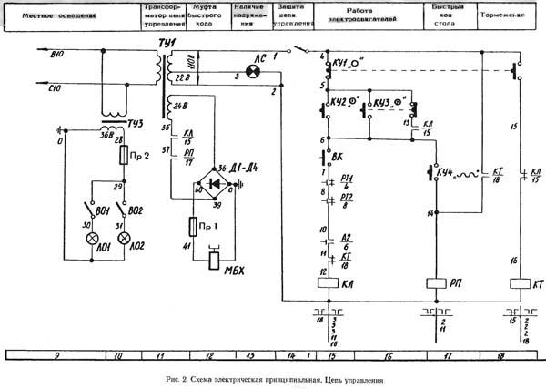 6р10 Схема электрическая принципиальная cтанок горизонтальный консольно-фрезерный
