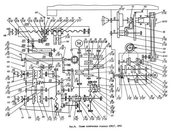 6Р81 Кинематическая схема