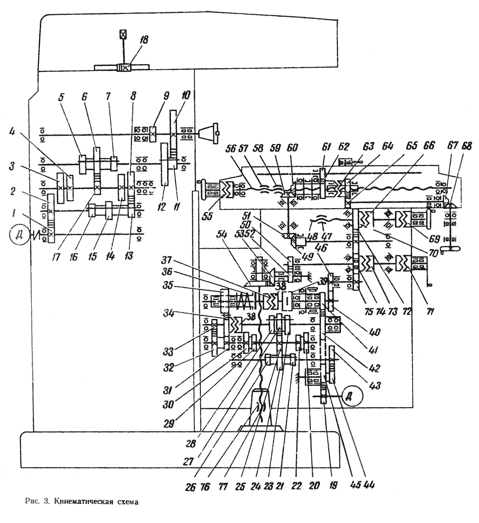 Станок фрезерный 6м12п кинематическая схема