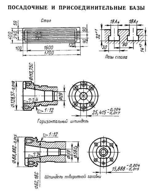 6Р83Ш Габаритные размеры рабочего пространства и присоединительные базы универсального горизонтального консольно-фрезерного станка