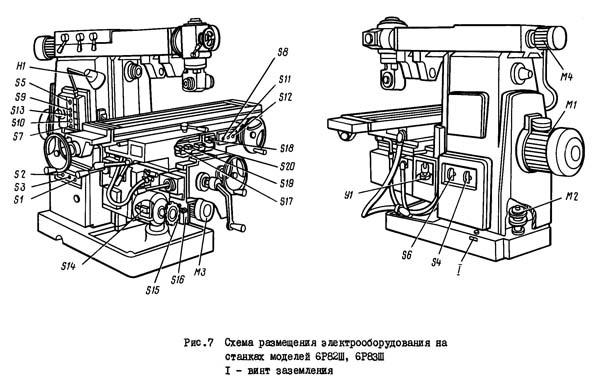 6Р83Ш Расположение электрооборудования на широкоуниверсальном консольно-фрезерном станке 6Р83Ш