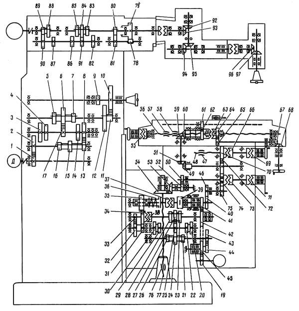 Кинематическая схема 6Р82Ш