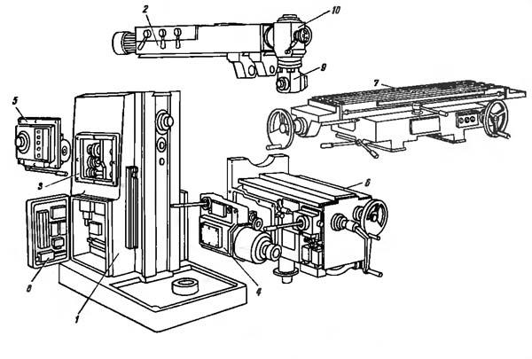 Расположение составных частей на широкоуниверсальном консольно-фрезерном станке 6Р82Ш