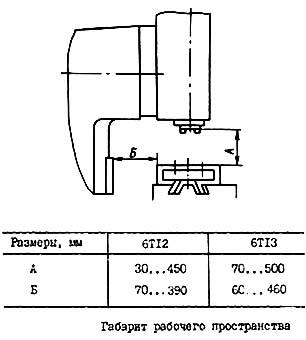 6Т12 Габарит рабочего пространства универсального вертикального консольно-фрезерного станка