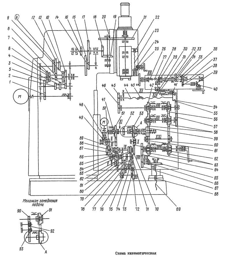 6Т12-1 Схема кинематическая