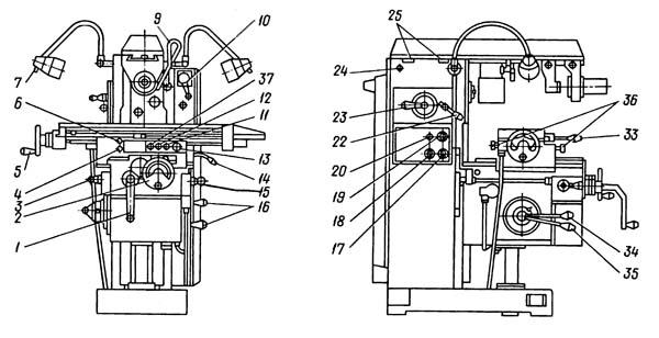 Органы управления 6Т80 cтанком универсальным консольно-фрезерным