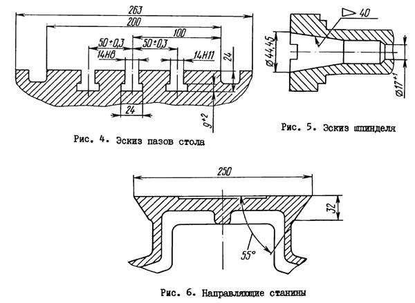 6Т80Ш присоединительные базы универсального горизонтального консольно-фрезерного станка