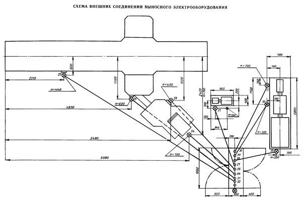 7210 Схема внешних соединений выносного электрооборудования продольно-строгального станка