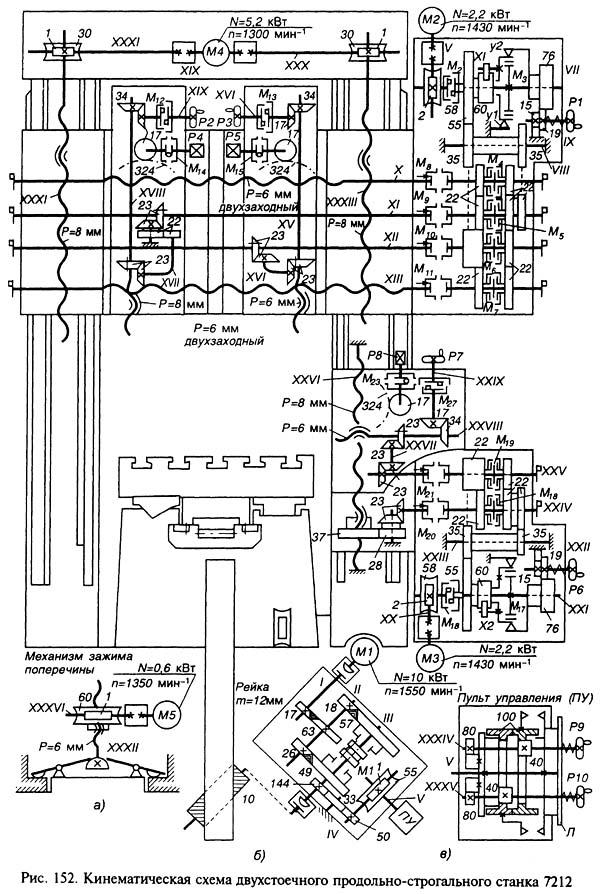 7212 Схема кинематическая строгального станка