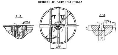 Размеры рабочего стола долбежного станка 7А420