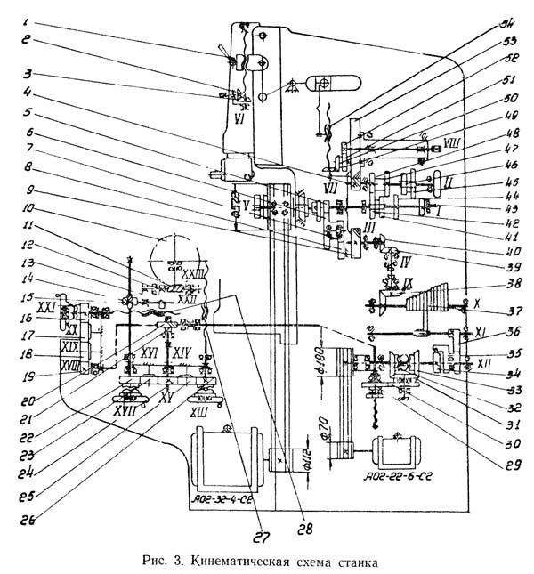 7А420 Схема кинематическая