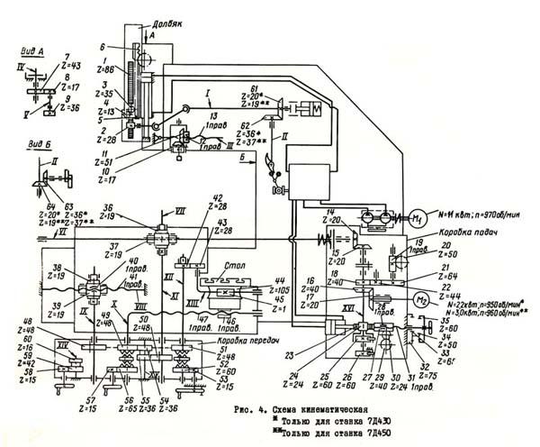 7Д430 Кинематическая схема