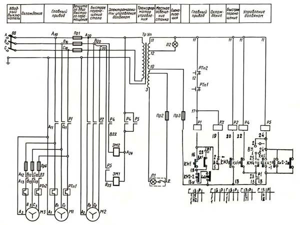 7Д430 Схема Электрическая долбежного станка с гидроприводом