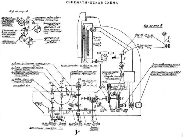 7М430 Схема кинематическая долбежного станка