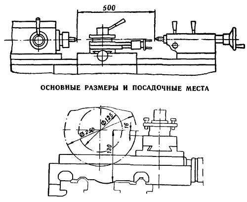 95ТС-1 Габаритные размеры рабочего пространства токарно-винторезного станка
