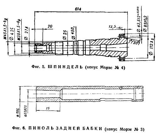 95ТС-1 Посадочные места и присоединительные размеры токарно-винторезного станка. Шпиндель