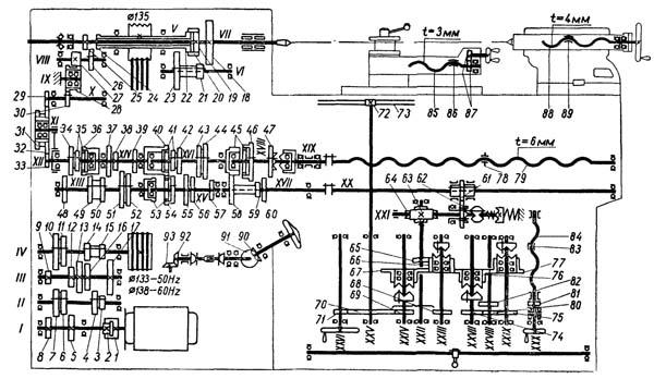 95ТС-1 Схема кинематическая токарно-винторезного станка