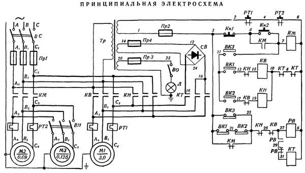 95ТС-1 Схема электрическая