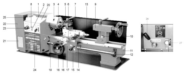 Aiken-180 Расположение составных частей токарного станка