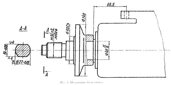 Посадочные базы торцовочного станка ЦПА-40