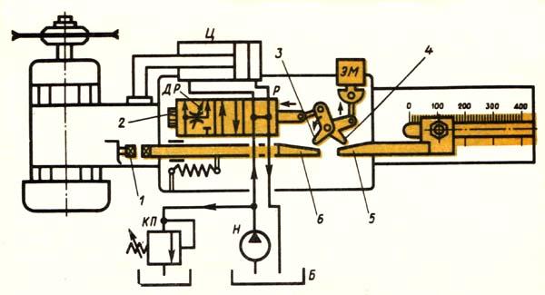 Схема гидравлическая торцовочного станка ЦПА-40