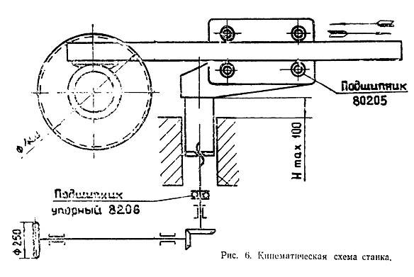 ЦПА-40 Схема кинематическая торцовочного станка