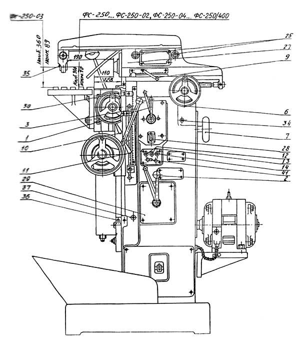 Расположение органов управления консольно-фрезерным станком ФС-250