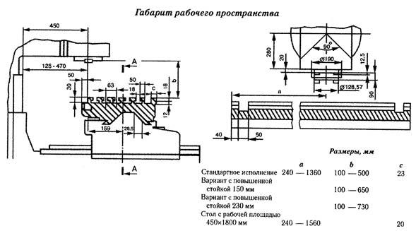 FSS-400 Габарит рабочего пространства вертикального консольно-фрезерного станка