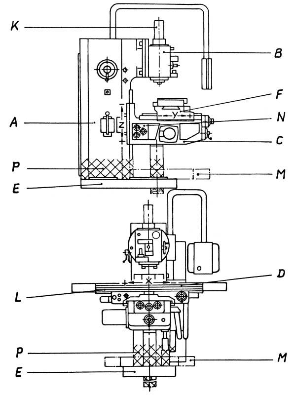 FSS-400 Расположение составных частей консольно-фрезерного станка
