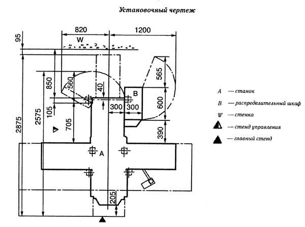 FSS-400 Установочный чертеж консольно-фрезерного станка