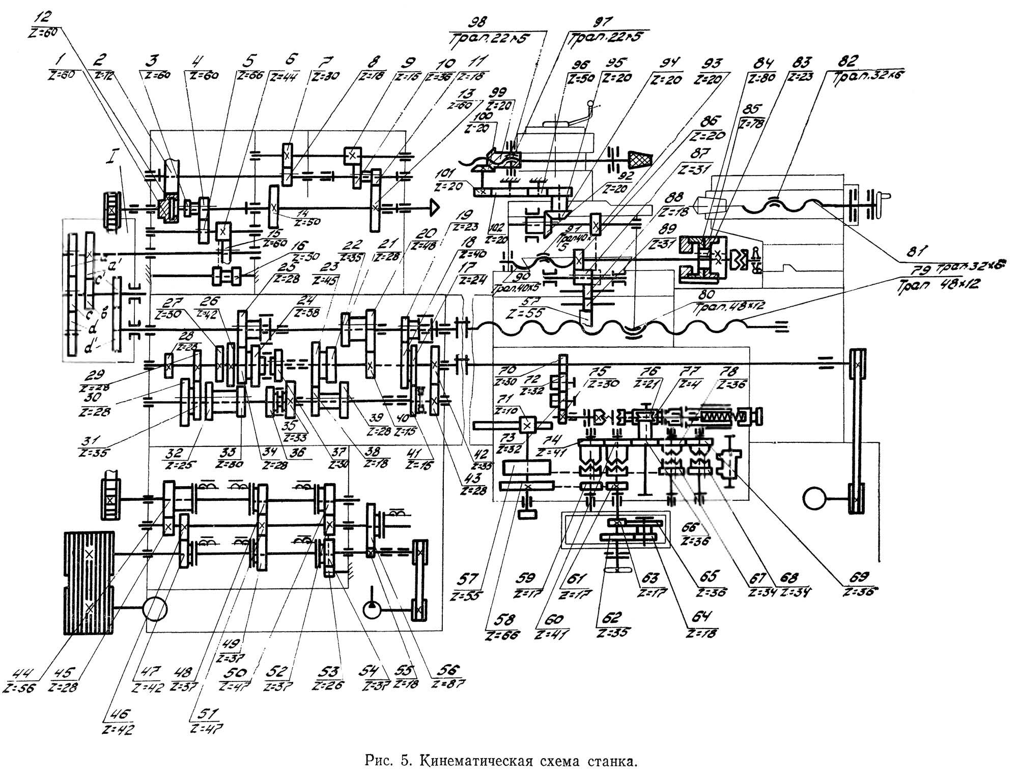 схема кинематическая токарного станка 1к62 формат