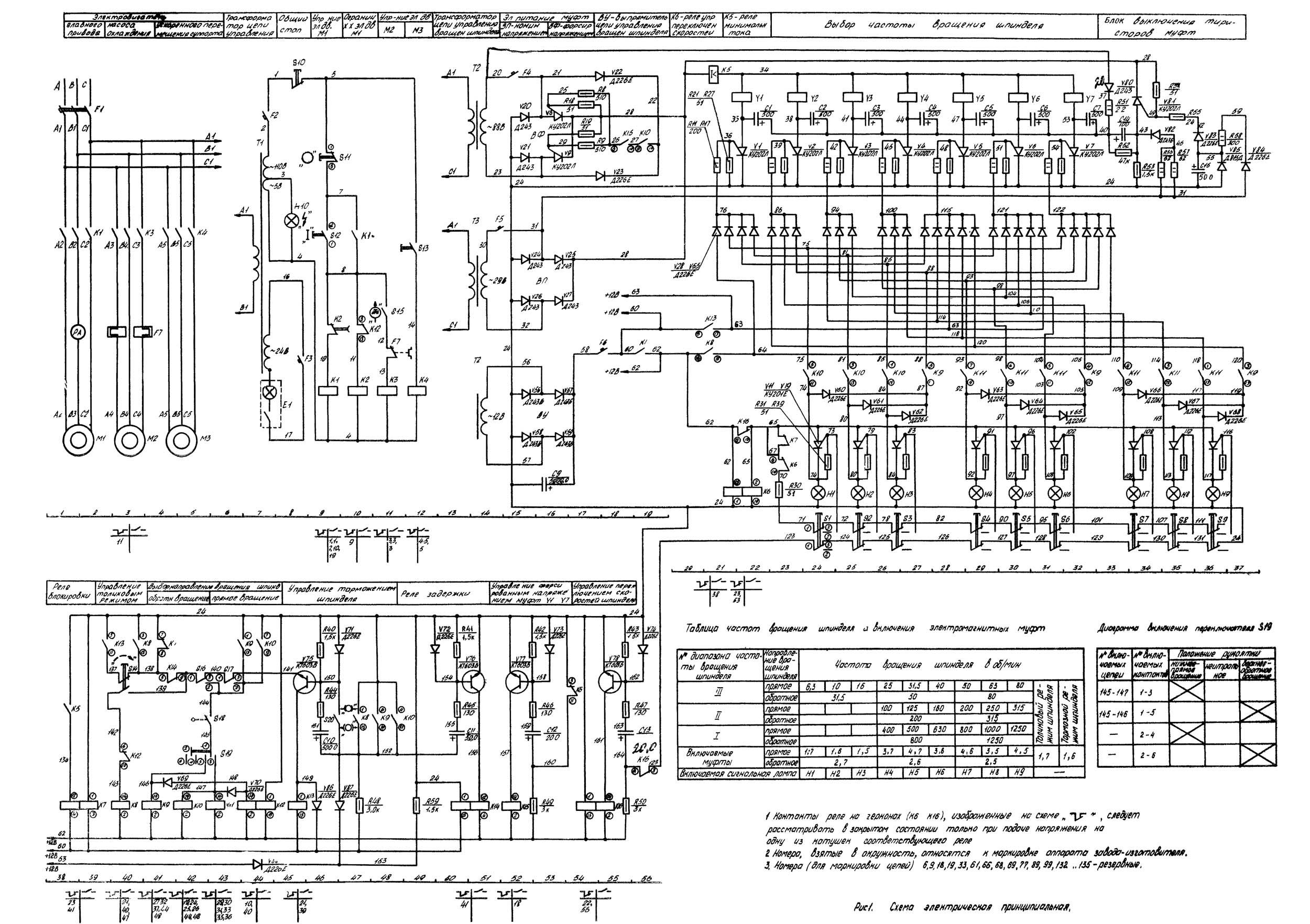 станок металлообрабатывающий схема чертеж