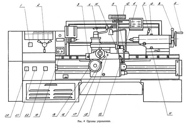 Общий вид универсального токарно-винторезного станка 16Б25ПСп