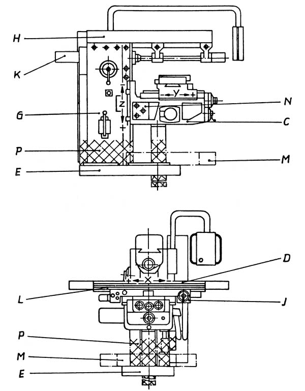 FU-400, FU-315 Расположение составных частей консольно-фрезерного станка
