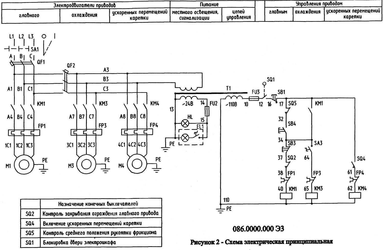 схема электрическая станка 3г833