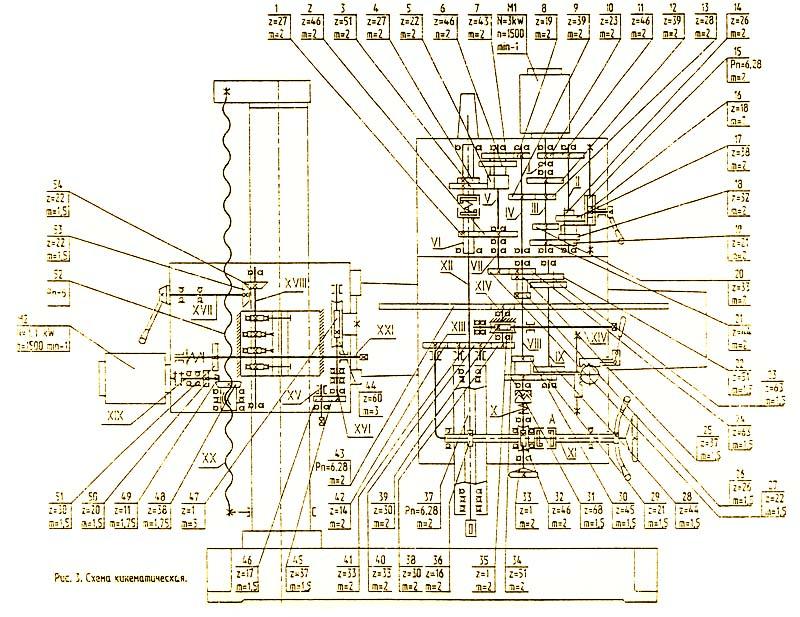 ГС 545 Схема кинематическая сверлильного станка