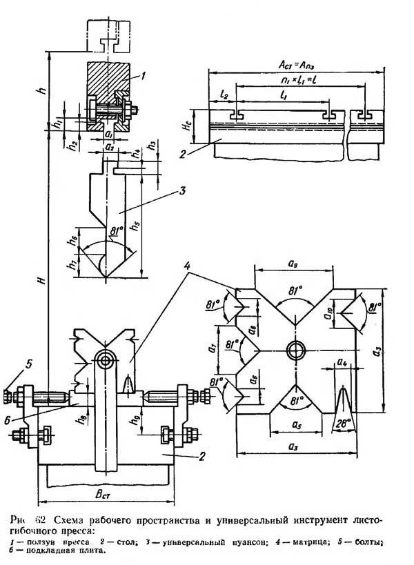 Схема гибочные станки