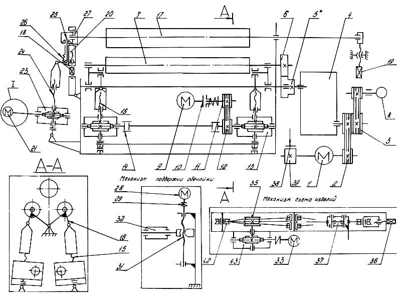 ИБ2222 Кинематическая схема